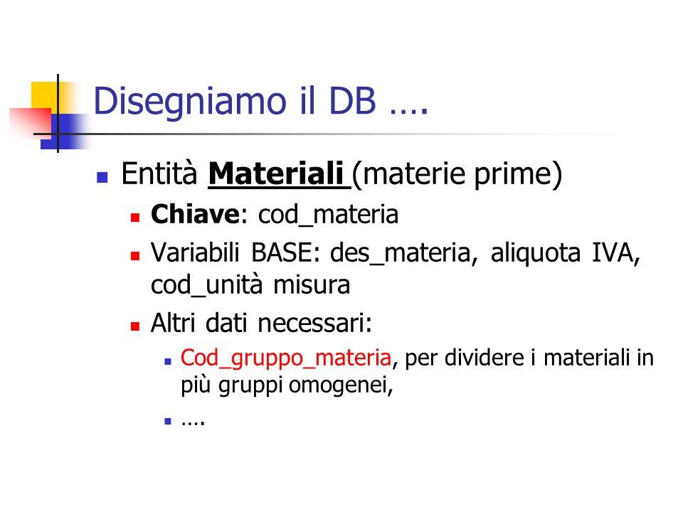 Disegniamo il DB …. Entità Materiali (materie prime) Chiave: cod_materia Variabili BASE: des_materia, aliquota IVA, cod_unità misura Altri dati necess