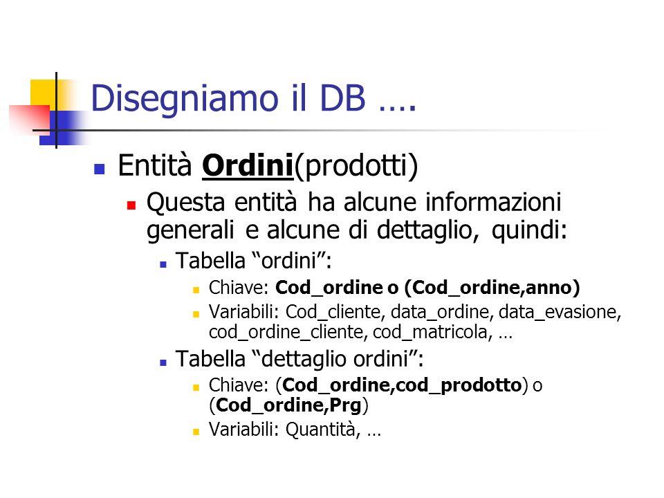 Disegniamo il DB …. Entità Ordini(prodotti) Questa entità ha alcune informazioni generali e alcune di dettaglio, quindi: Tabella ordini: Chiave: Cod_o