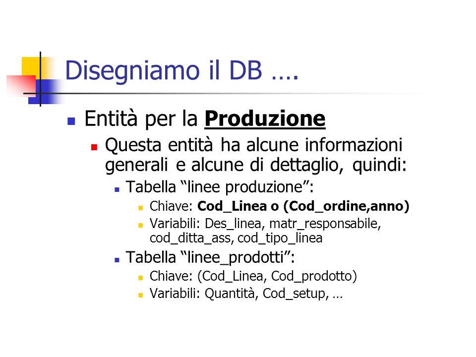 Disegniamo il DB …. Entità per la Produzione Questa entità ha alcune informazioni generali e alcune di dettaglio, quindi: Tabella linee produzione: Ch