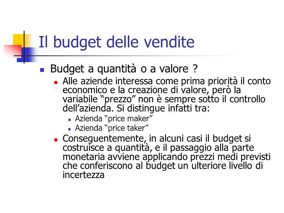 Il budget delle vendite Budget a quantità o a valore ? Alle aziende interessa come prima priorità il conto economico e la creazione di valore, però la