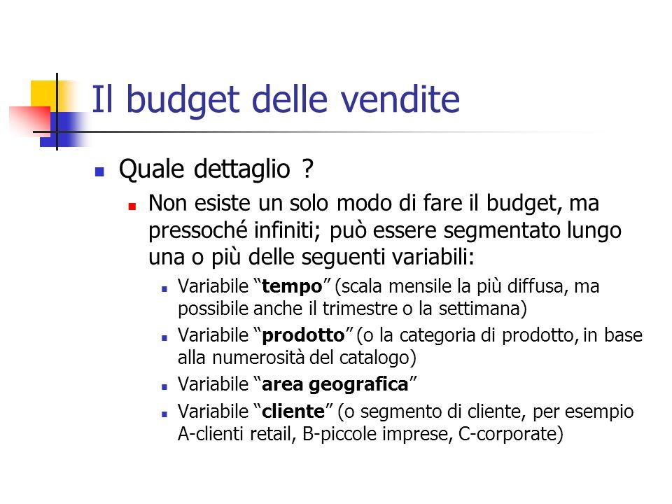 Il budget delle vendite Quale dettaglio ? Non esiste un solo modo di fare il budget, ma pressoché infiniti; può essere segmentato lungo una o più dell