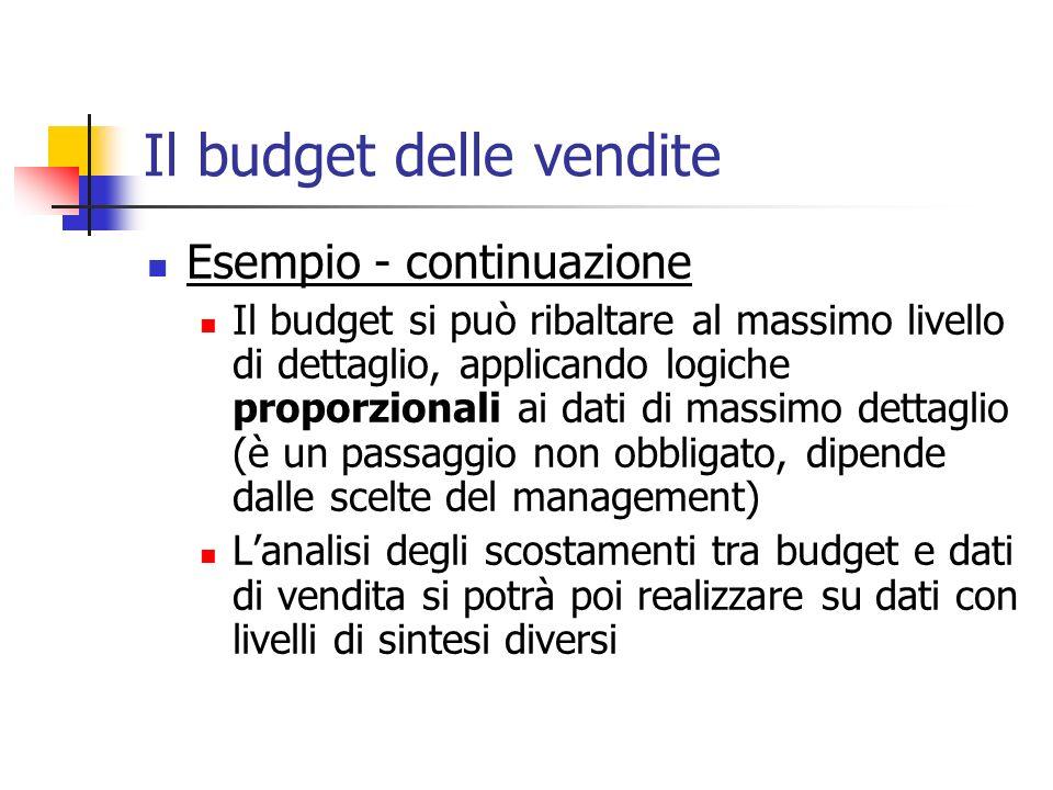 Il budget delle vendite Esempio - continuazione Il budget si può ribaltare al massimo livello di dettaglio, applicando logiche proporzionali ai dati d