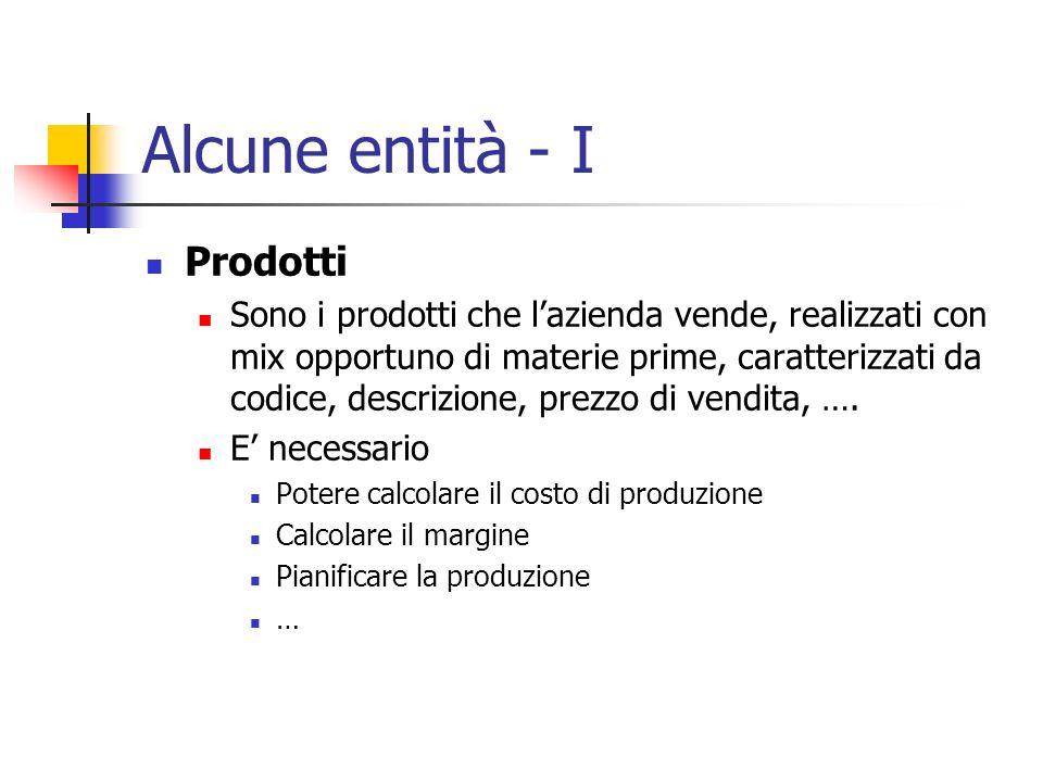 Alcune entità - I Prodotti Sono i prodotti che lazienda vende, realizzati con mix opportuno di materie prime, caratterizzati da codice, descrizione, p