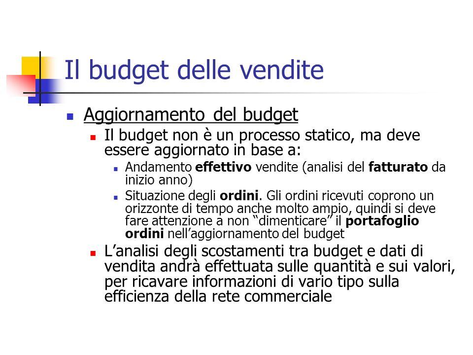 Il budget delle vendite Aggiornamento del budget Il budget non è un processo statico, ma deve essere aggiornato in base a: Andamento effettivo vendite