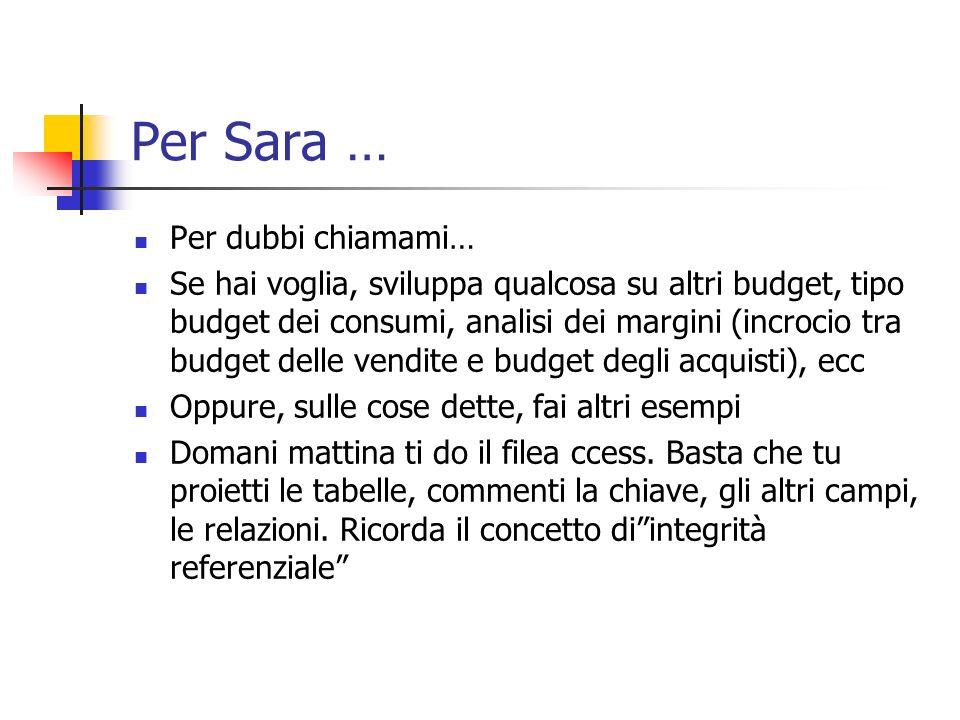 Per Sara … Per dubbi chiamami… Se hai voglia, sviluppa qualcosa su altri budget, tipo budget dei consumi, analisi dei margini (incrocio tra budget del