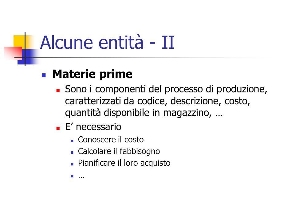 Alcune entità - II Materie prime Sono i componenti del processo di produzione, caratterizzati da codice, descrizione, costo, quantità disponibile in m