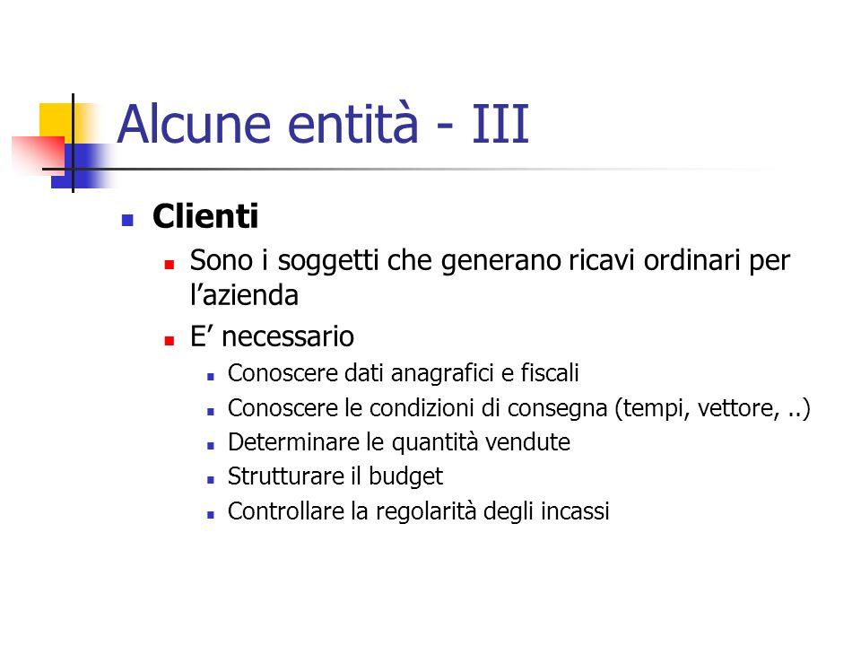 Alcune entità - III Clienti Sono i soggetti che generano ricavi ordinari per lazienda E necessario Conoscere dati anagrafici e fiscali Conoscere le co