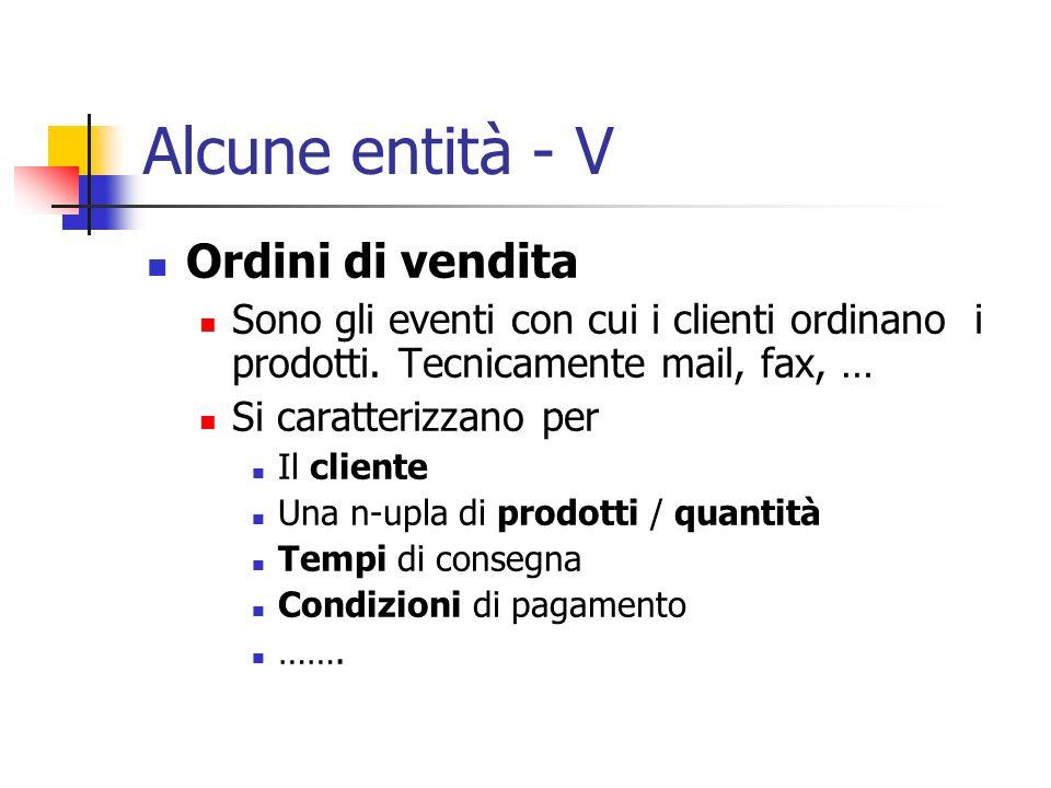 Alcune entità - V Ordini di vendita Sono gli eventi con cui i clienti ordinano i prodotti. Tecnicamente mail, fax, … Si caratterizzano per Il cliente