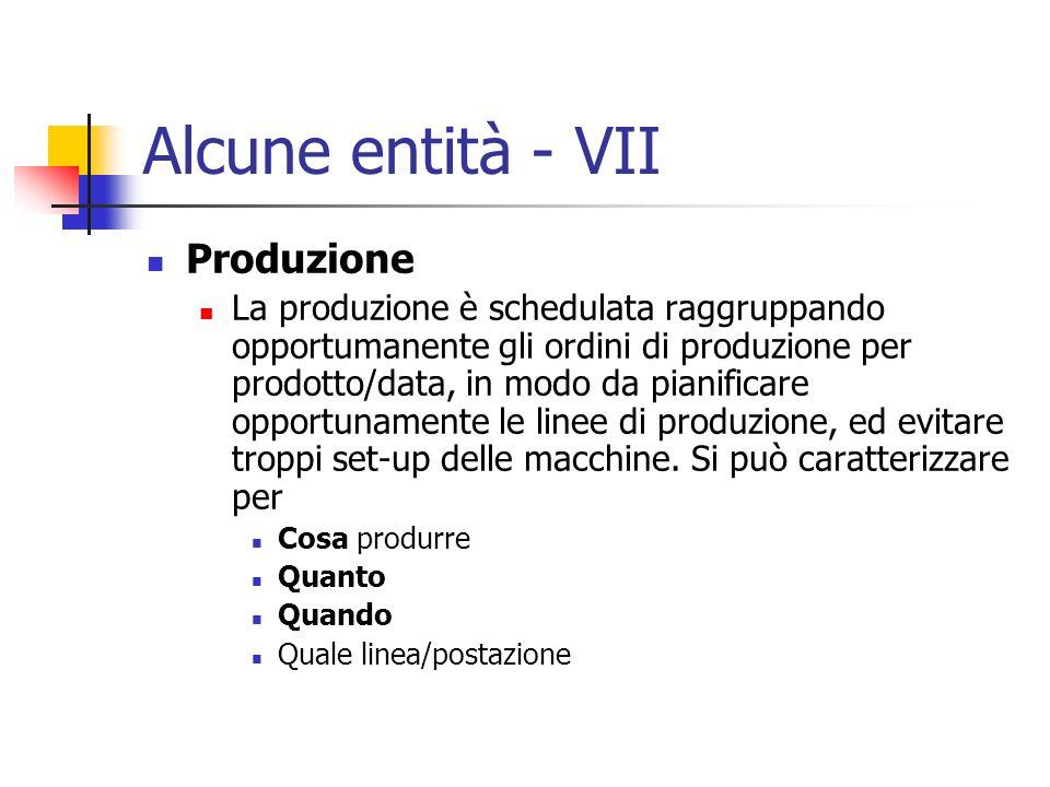 Alcune entità - VII Produzione La produzione è schedulata raggruppando opportumanente gli ordini di produzione per prodotto/data, in modo da pianifica