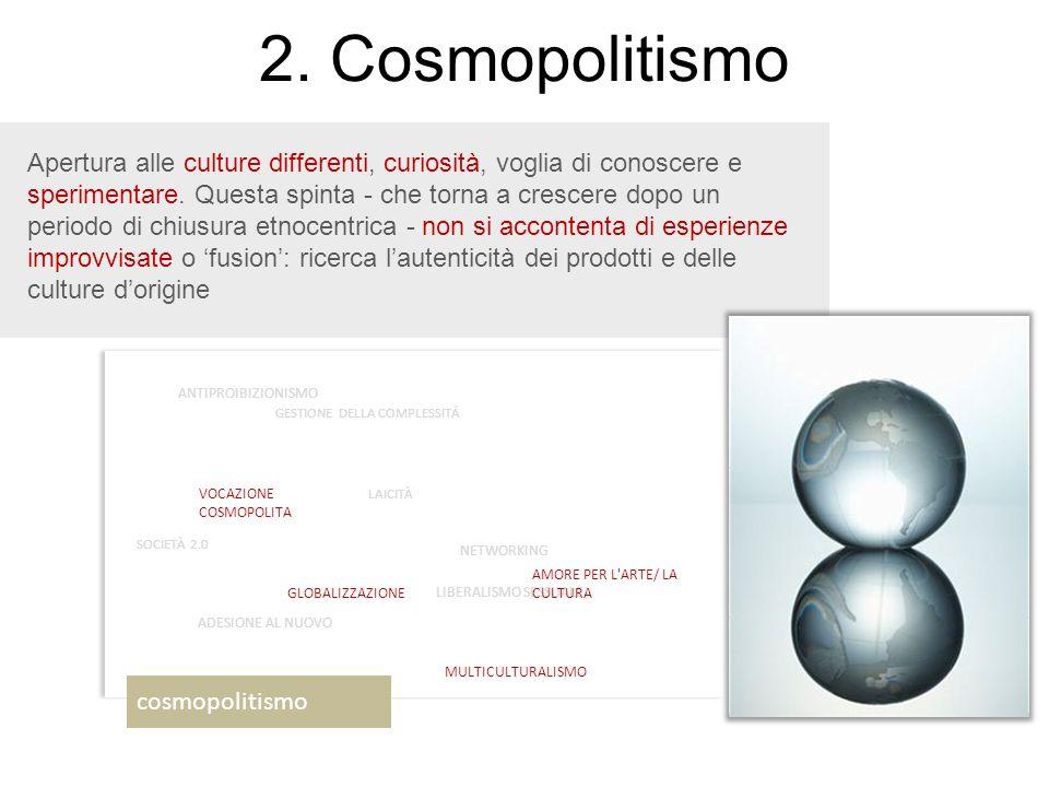 LIBERALISMO SESSUALE GESTIONE DELLA COMPLESSITÁ NETWORKING LAICITÀ VOCAZIONE COSMOPOLITA ADESIONE AL NUOVO ANTIPROIBIZIONISMO SOCIETÀ 2.0 GLOBALIZZAZIONE MULTICULTURALISMO Apertura alle culture differenti, curiosità, voglia di conoscere e sperimentare.