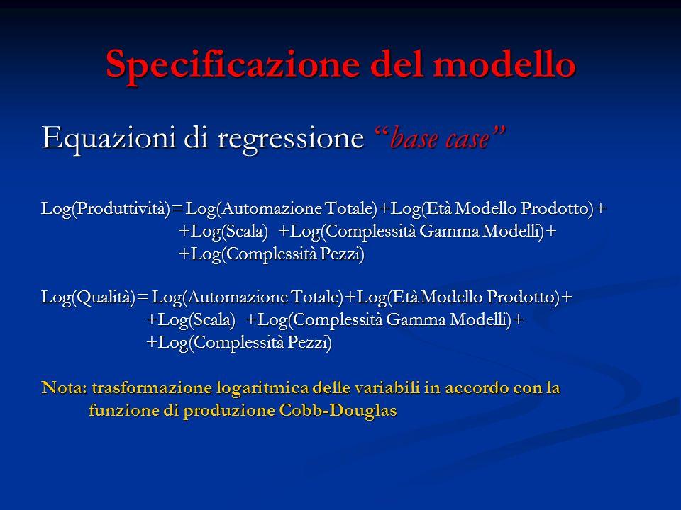 Specificazione del modello Equazioni di regressione base case Log(Produttività)= Log(Automazione Totale)+Log(Età Modello Prodotto)+ +Log(Scala) +Log(Complessità Gamma Modelli)+ +Log(Scala) +Log(Complessità Gamma Modelli)+ +Log(Complessità Pezzi) +Log(Complessità Pezzi) Log(Qualità)= Log(Automazione Totale)+Log(Età Modello Prodotto)+ +Log(Scala) +Log(Complessità Gamma Modelli)+ +Log(Scala) +Log(Complessità Gamma Modelli)+ +Log(Complessità Pezzi) +Log(Complessità Pezzi) Nota: trasformazione logaritmica delle variabili in accordo con la funzione di produzione Cobb-Douglas funzione di produzione Cobb-Douglas