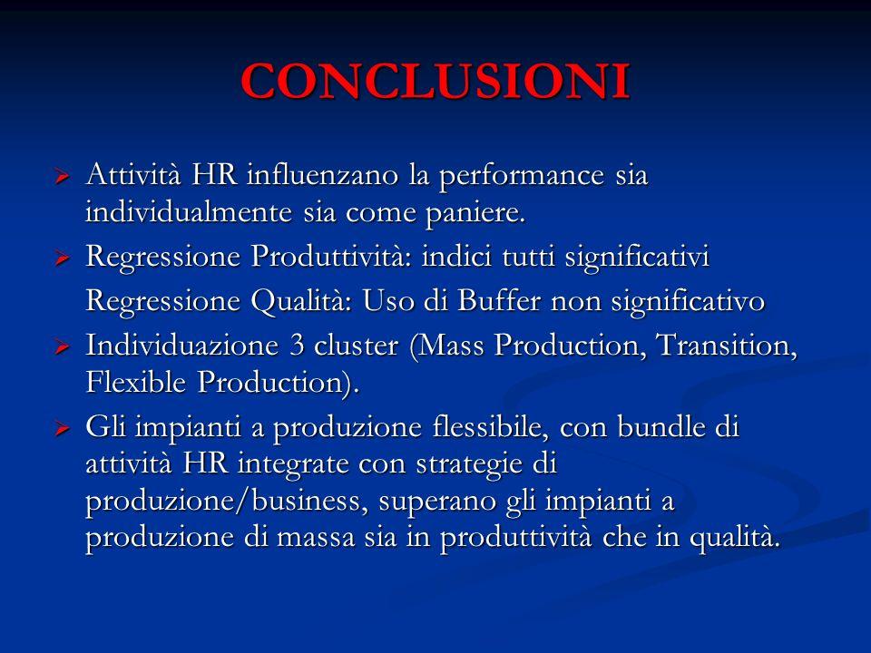 CONCLUSIONI Attività HR influenzano la performance sia individualmente sia come paniere.