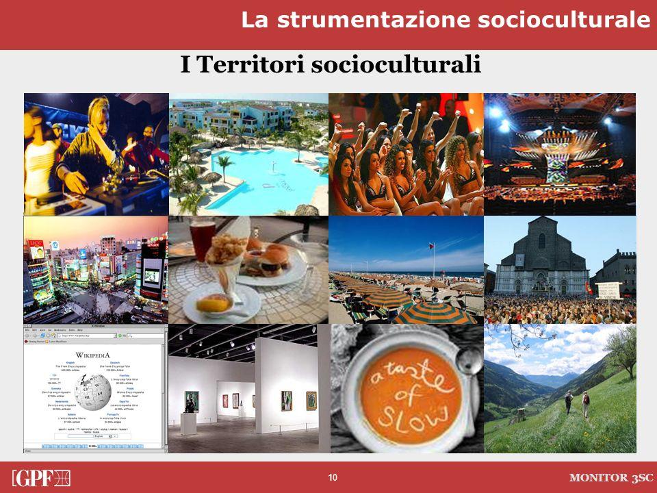 10 MONITOR 3SC I Territori socioculturali PRIVATO CHIUSURA SOCIALE APERTURA La strumentazione socioculturale