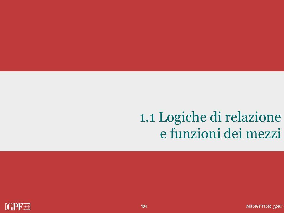 104 MONITOR 3SC 1.1 Logiche di relazione e funzioni dei mezzi