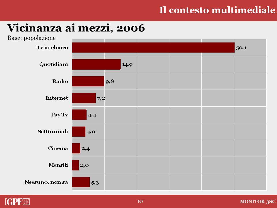 107 MONITOR 3SC Vicinanza ai mezzi, 2006 Base: popolazione Il contesto multimediale
