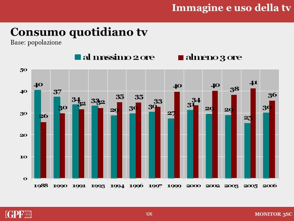 126 MONITOR 3SC Consumo quotidiano tv Base: popolazione Immagine e uso della tv