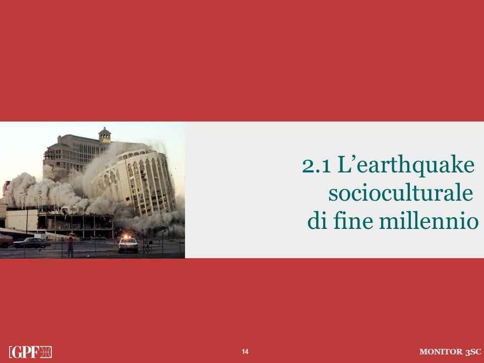 14 MONITOR 3SC 2.1 Learthquake socioculturale di fine millennio