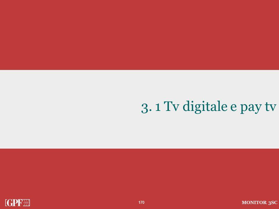170 MONITOR 3SC 3.1 Tv digitale e pay tv