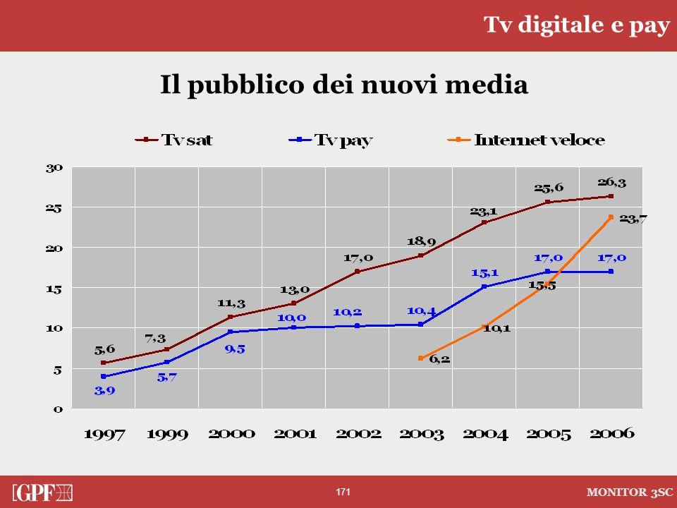 171 MONITOR 3SC Il pubblico dei nuovi media Tv digitale e pay