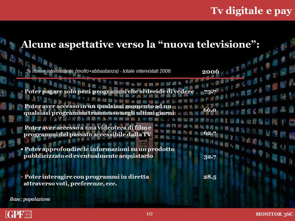 172 MONITOR 3SC Alcune aspettative verso la nuova televisione: Base: popolazione 2006 Poter pagare solo per i programmi che si decide di vedere73.7 Po