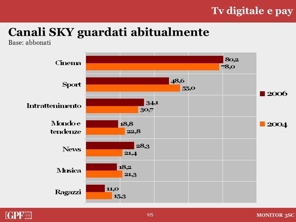 175 MONITOR 3SC Canali SKY guardati abitualmente Base: abbonati Tv digitale e pay