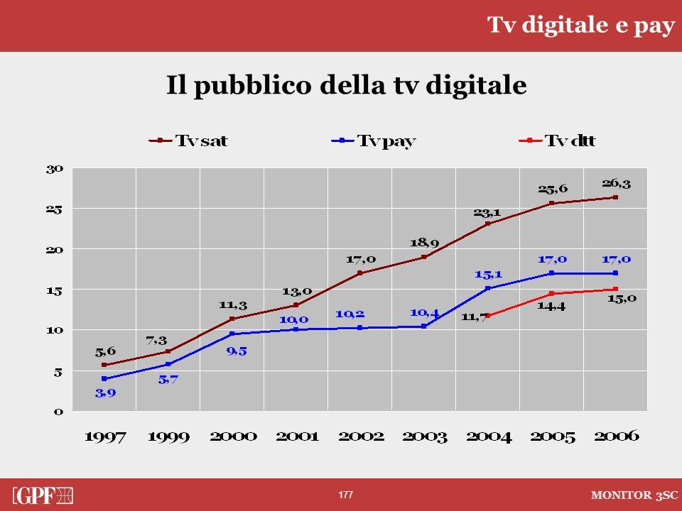 177 MONITOR 3SC Il pubblico della tv digitale Tv digitale e pay