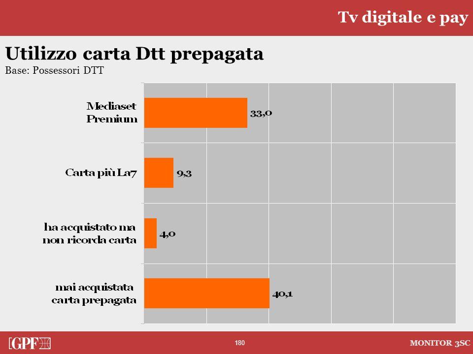 180 MONITOR 3SC Tv digitale e pay Utilizzo carta Dtt prepagata Base: Possessori DTT