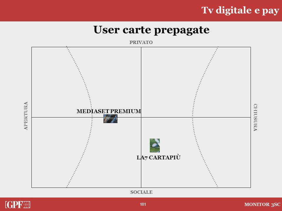 181 MONITOR 3SC PRIVATO CHIUSURA SOCIALE APERTURA User carte prepagate Tv digitale e pay LA7 CARTAPIÙ MEDIASET PREMIUM