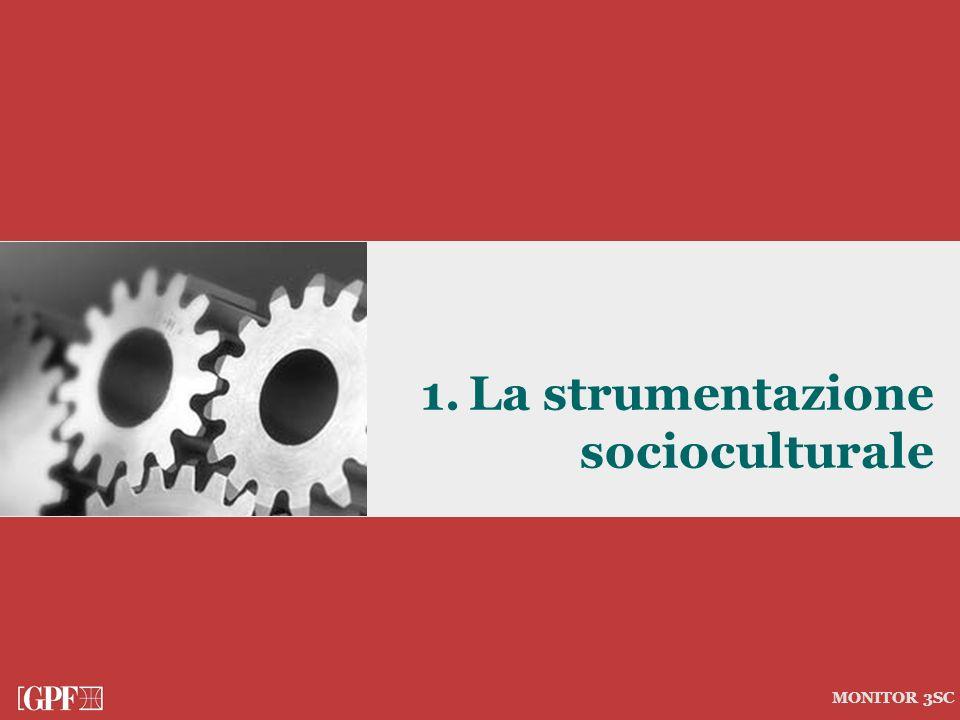 1.La strumentazione socioculturale MONITOR 3SC