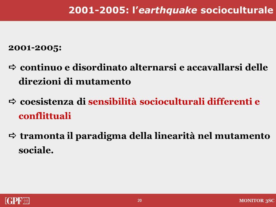 20 MONITOR 3SC 2001-2005: continuo e disordinato alternarsi e accavallarsi delle direzioni di mutamento coesistenza di sensibilità socioculturali diff