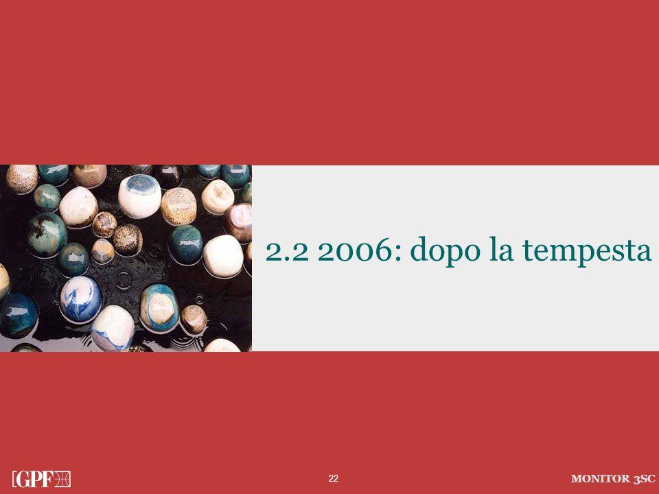 22 MONITOR 3SC 2.2 2006: dopo la tempesta