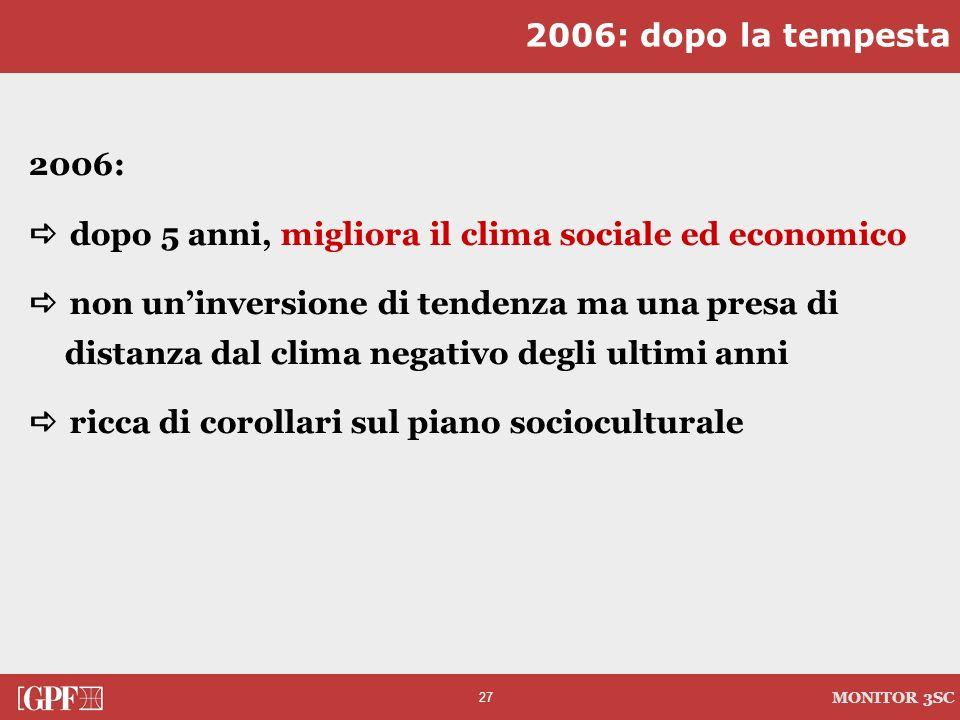 27 MONITOR 3SC 2006: dopo 5 anni, migliora il clima sociale ed economico non uninversione di tendenza ma una presa di distanza dal clima negativo degl