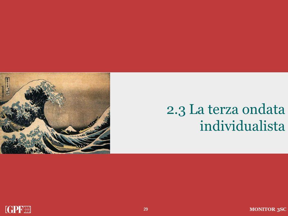 29 MONITOR 3SC 2.3 La terza ondata individualista