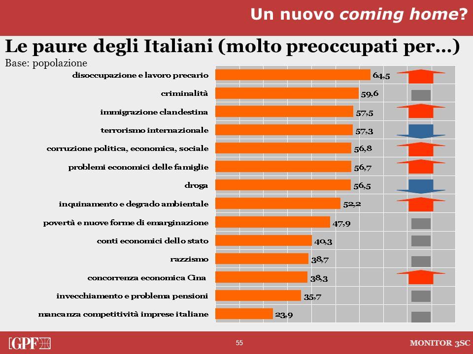 55 MONITOR 3SC Le paure degli Italiani (molto preoccupati per…) Base: popolazione Un nuovo coming home?