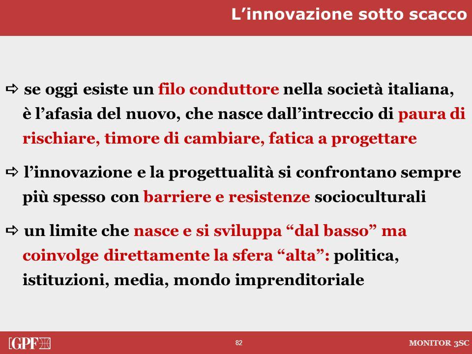 82 MONITOR 3SC se oggi esiste un filo conduttore nella società italiana, è lafasia del nuovo, che nasce dallintreccio di paura di rischiare, timore di