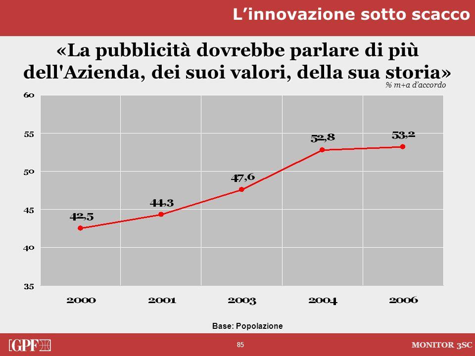 85 MONITOR 3SC «La pubblicità dovrebbe parlare di più dell'Azienda, dei suoi valori, della sua storia» Linnovazione sotto scacco % m+a daccordo Base: