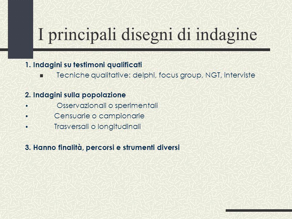I principali disegni di indagine 1. Indagini su testimoni qualificati Tecniche qualitative: delphi, focus group, NGT, interviste 2. Indagini sulla pop
