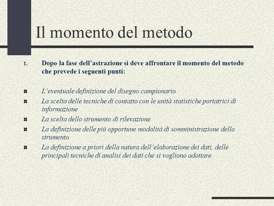 Il momento del metodo 1. Dopo la fase dellastrazione si deve affrontare il momento del metodo che prevede i seguenti punti: Leventuale definizione del