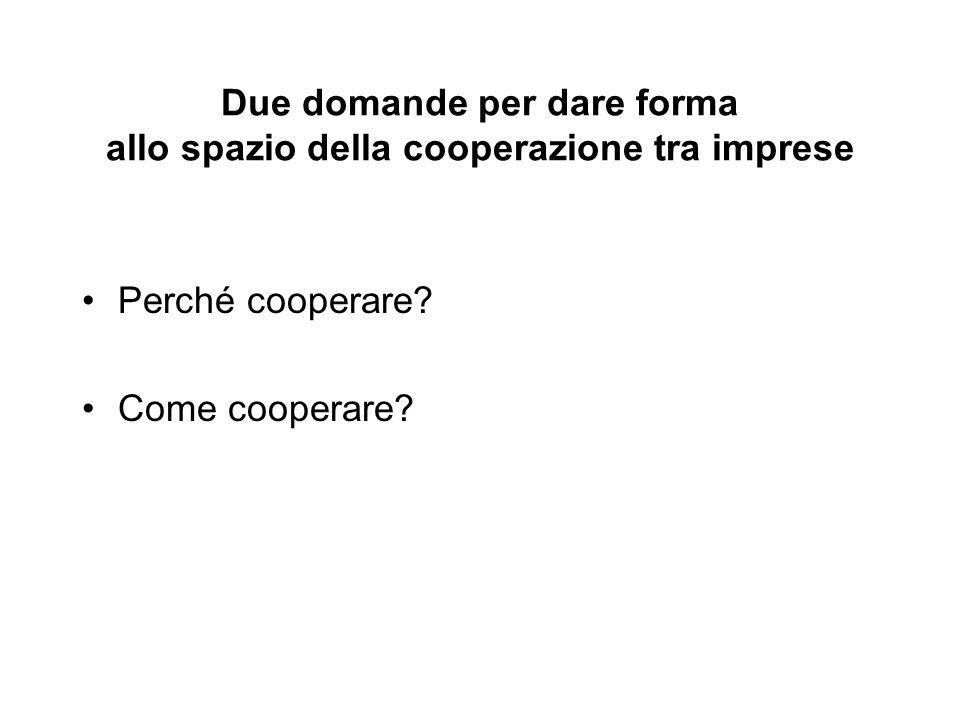 Due domande per dare forma allo spazio della cooperazione tra imprese Perché cooperare.