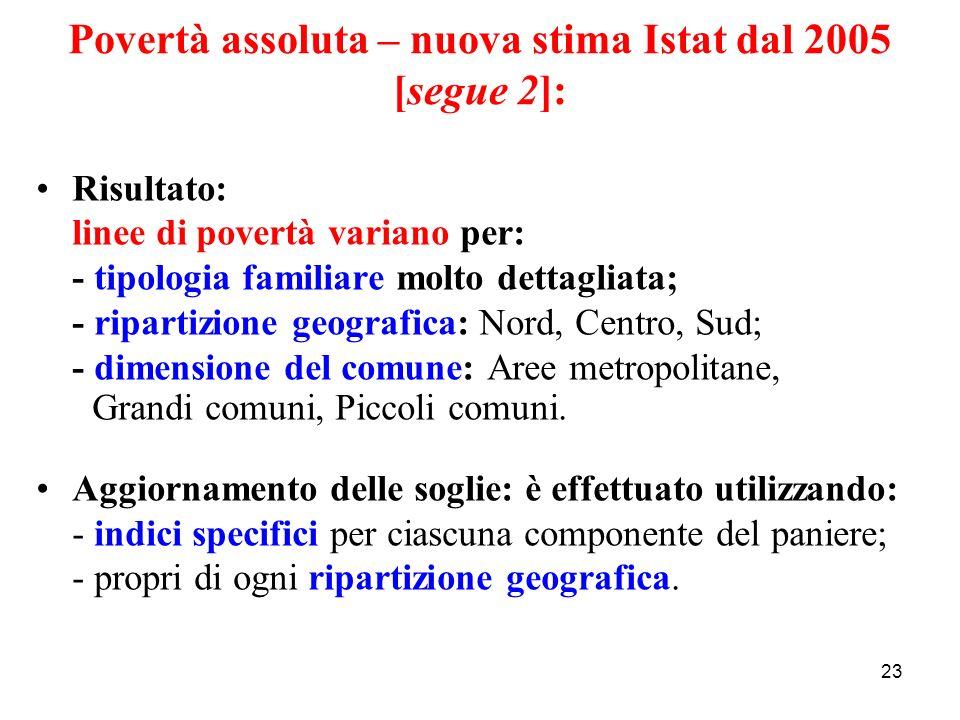 23 Povertà assoluta – nuova stima Istat dal 2005 [segue 2]: Risultato: linee di povertà variano per: - tipologia familiare molto dettagliata; - ripart