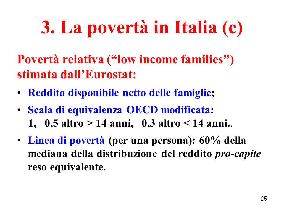 25 3. La povertà in Italia (c) Povertà relativa (low income families) stimata dallEurostat: Reddito disponibile netto delle famiglie; Scala di equival