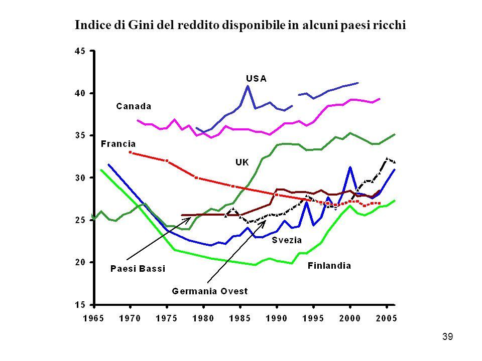 39 Indice di Gini del reddito disponibile in alcuni paesi ricchi