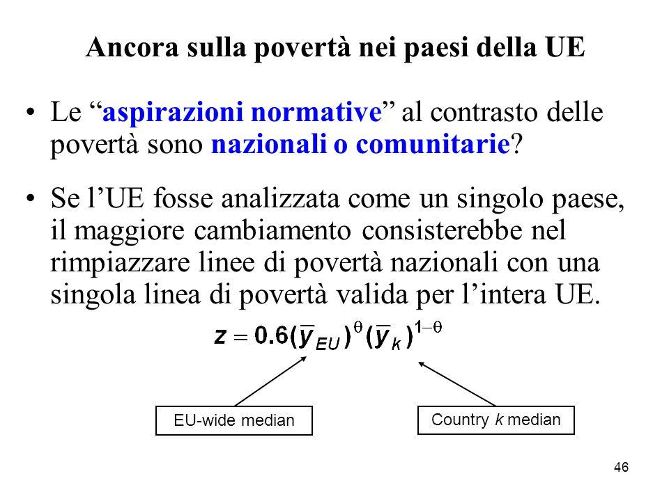 46 Ancora sulla povertà nei paesi della UE Le aspirazioni normative al contrasto delle povertà sono nazionali o comunitarie? Se lUE fosse analizzata c