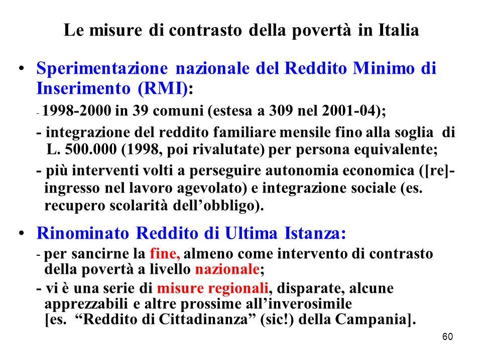 60 Le misure di contrasto della povertà in Italia Sperimentazione nazionale del Reddito Minimo di Inserimento (RMI): - 1998-2000 in 39 comuni (estesa