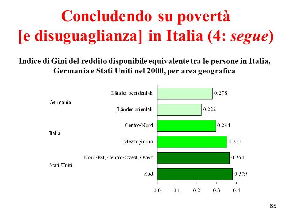 65 Indice di Gini del reddito disponibile equivalente tra le persone in Italia, Germania e Stati Uniti nel 2000, per area geografica Concludendo su po