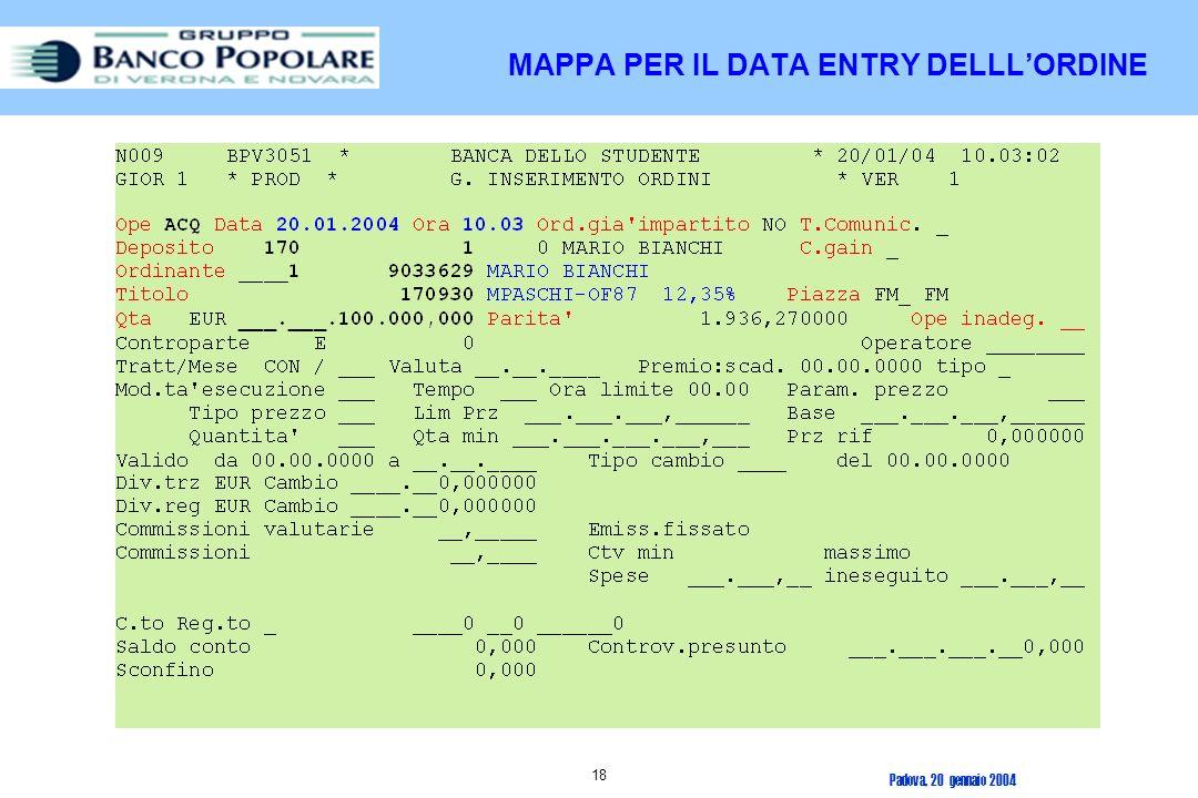 Padova, 20 gennaio 2004 17 Raccolta ordini F/EB/O F/E Finanza B/O Finanza Mercato Filiali - GPM - Fondi -...