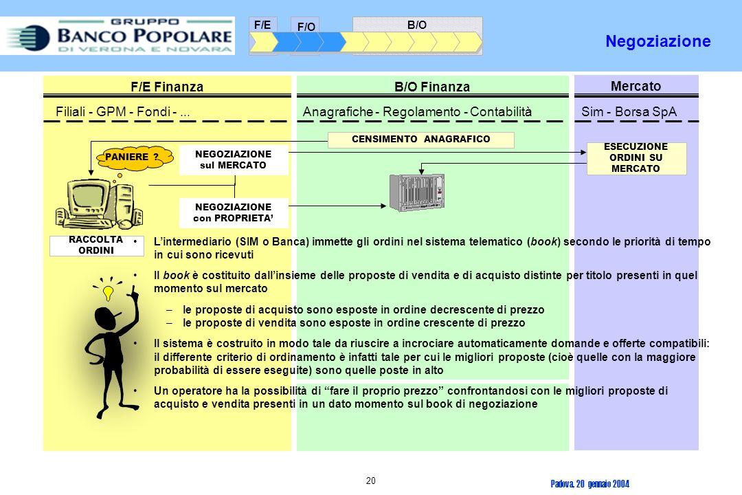 Padova, 20 gennaio 2004 19 M/O - B/O Finanza F/E Finanza Anagrafiche - Regolamento - Contabilità Mercato Sim - Borsa SpAFiliali - GPM - Fondi -...