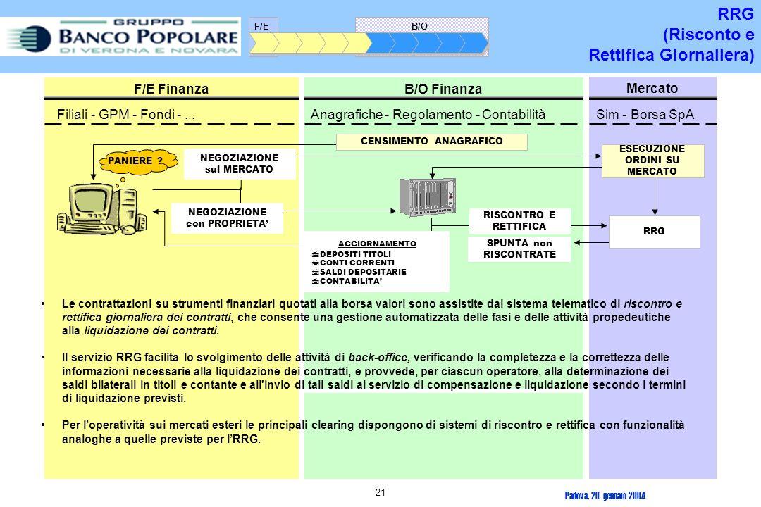 Padova, 20 gennaio 2004 20 B/O Finanza F/E Finanza Anagrafiche - Regolamento - Contabilità Mercato Sim - Borsa SpAFiliali - GPM - Fondi -...