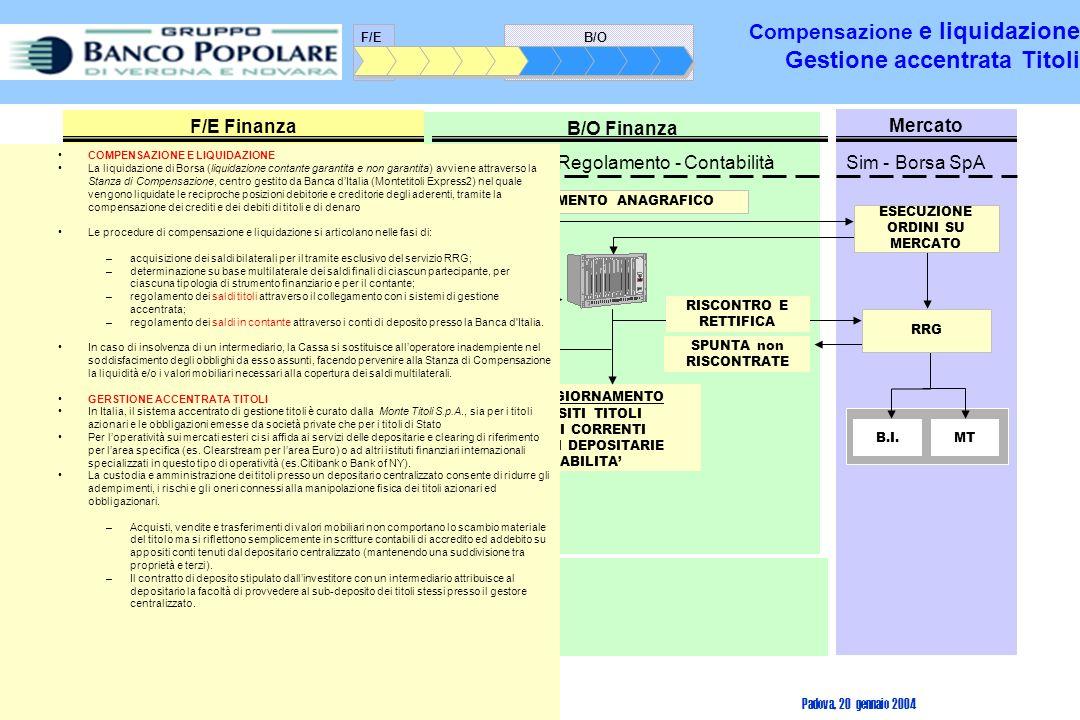 Padova, 20 gennaio 2004 21 F/E Finanza B/O Finanza Anagrafiche - Regolamento - Contabilità Mercato Sim - Borsa SpAFiliali - GPM - Fondi -...