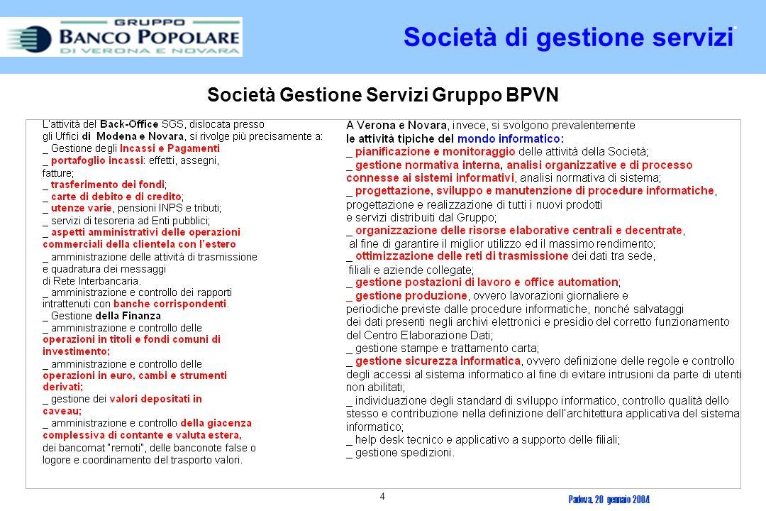 Padova, 20 gennaio 2004 3 Società di gestione servizi Società Gestione Servizi Gruppo BPVN